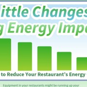 PowerhouseDynamics_Energymakeover_source