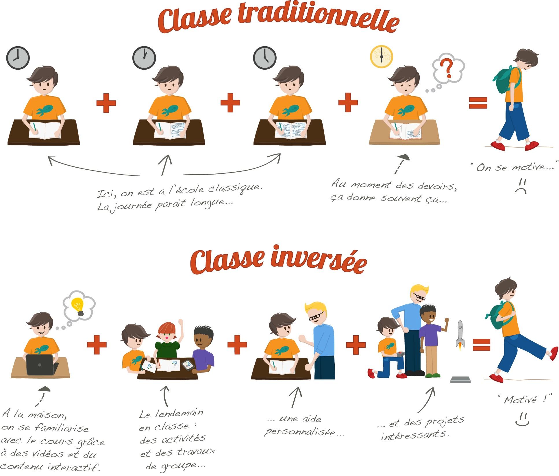 Homework Now Ecole Classique