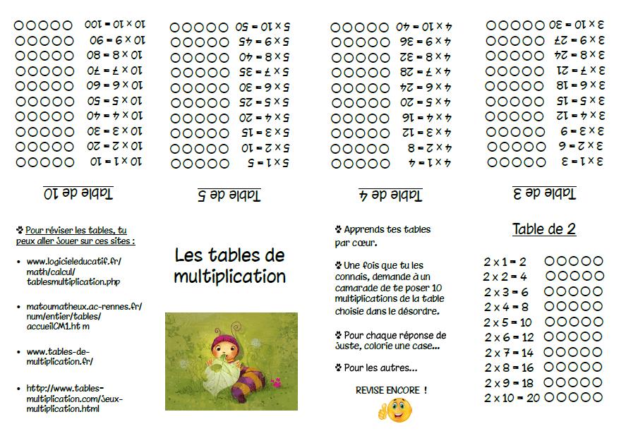 jeux les tables de multiplication de