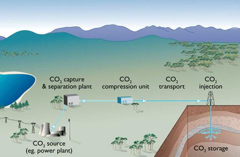 ccs-schematic