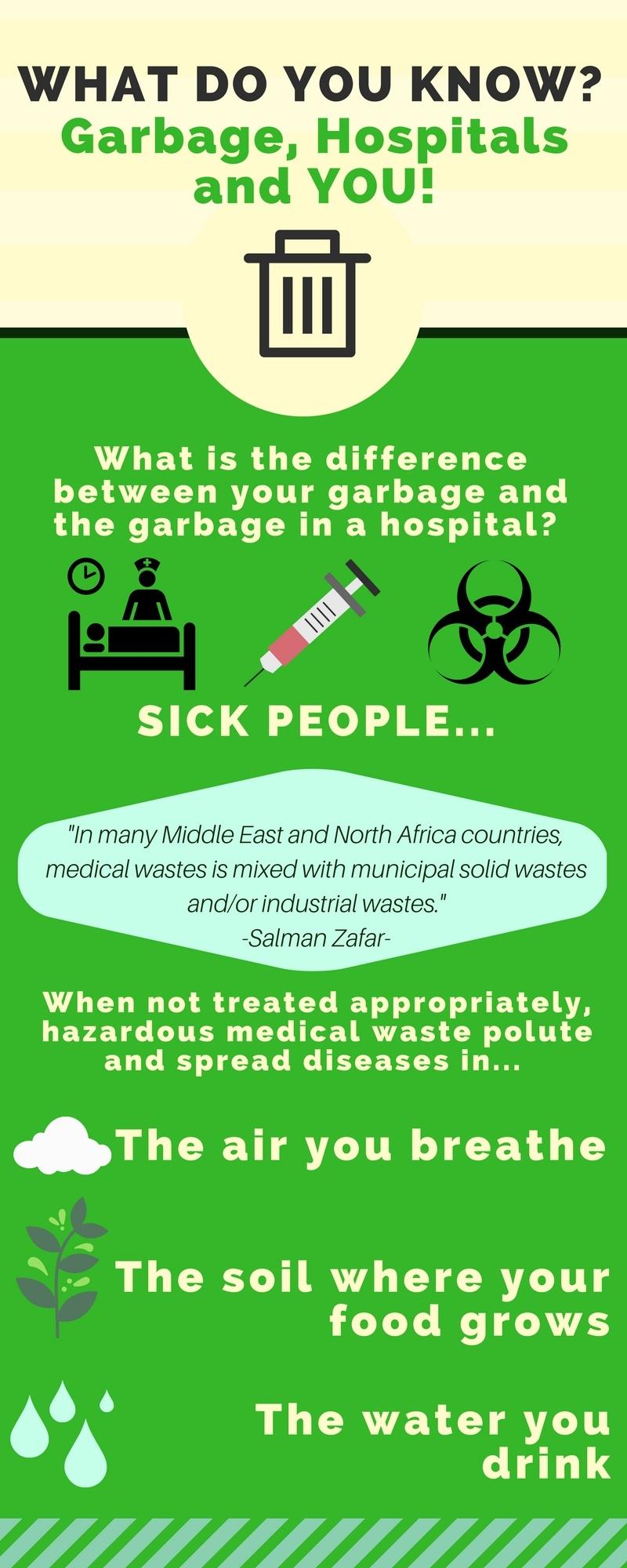 Medical-Waste-Dangers