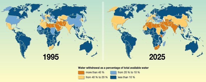 water scarcity in mena