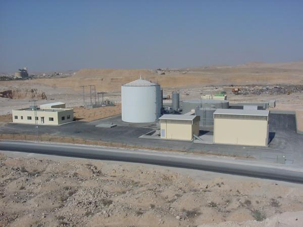 biogasJordan