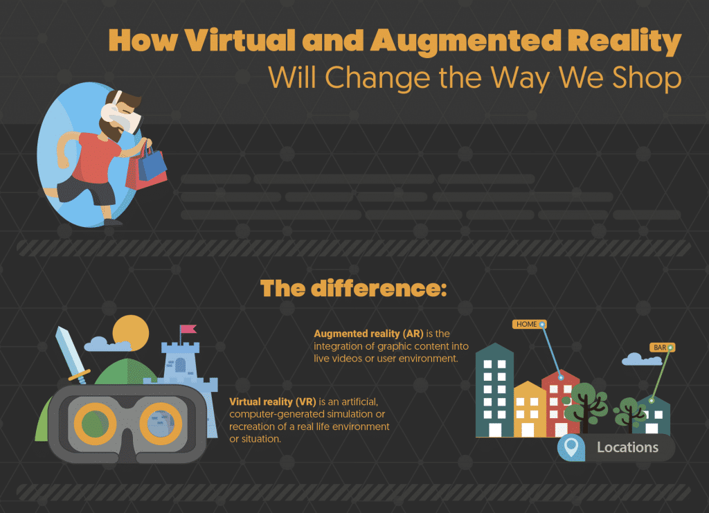 How can I make Virtual Reality and Augmented Reality work for my E-Commerce