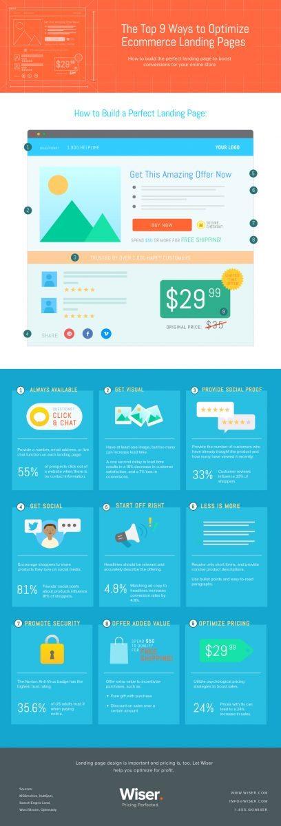 infographic-landingpages