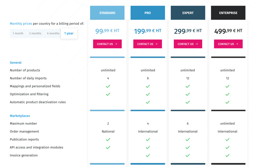 beezup pricing