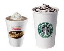 Cups affect our taste buds.