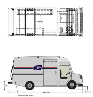 Productivity and new USPS mail trucks