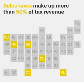 State tax revenue from sales taxes