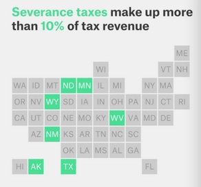 State taxes that are composed of severance taxes