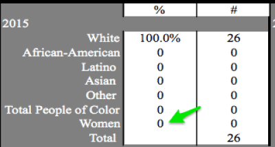 www_tidesport_org_Ammended_-_The_2015_MLB_Racial___Gender_Report_Card_pdf