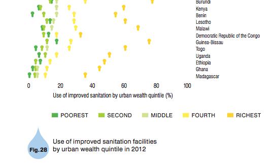 human capital inequality