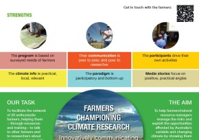 Climate Champion program - poster - preview