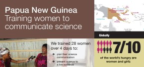 PNG training women - poster - preview