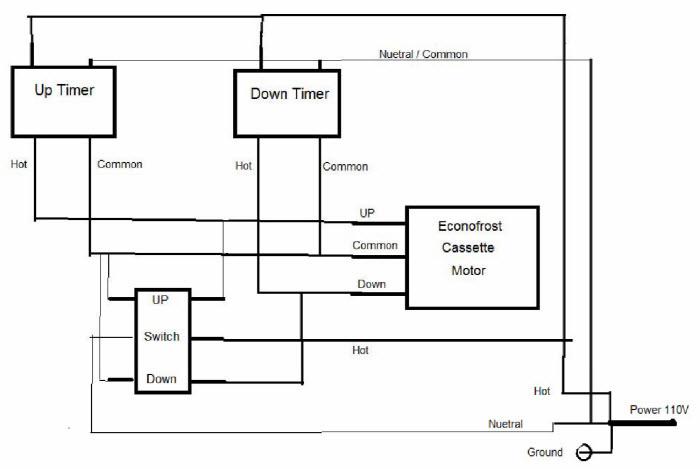heatcraft evaporator electric wiring diagram facbooik com Evaporator Wiring Diagram heatcraft evaporator electric wiring diagram facbooik heatcraft evaporator wiring diagram