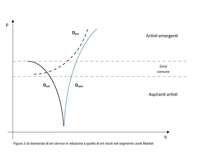 Figura18-3