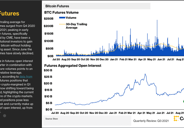 Bitcoin Hits $50K; What's Driving The Surge?