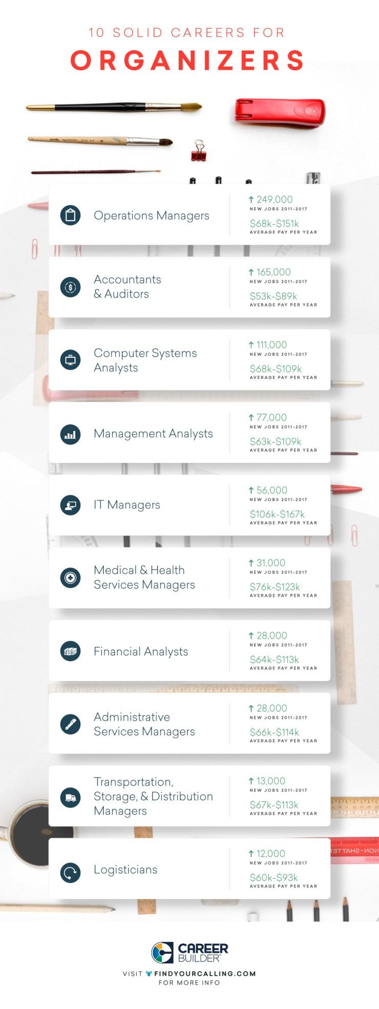 top-organizer-infographic-v3