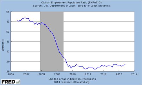 employmentgraph