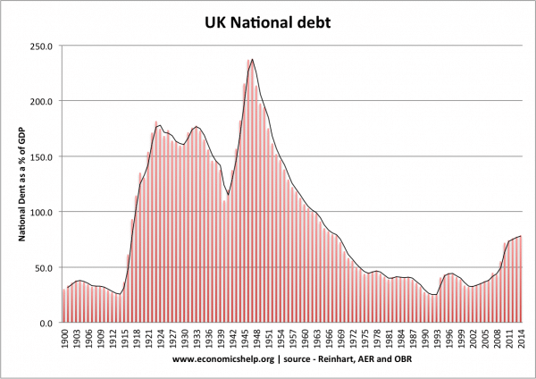 uk-national-debt