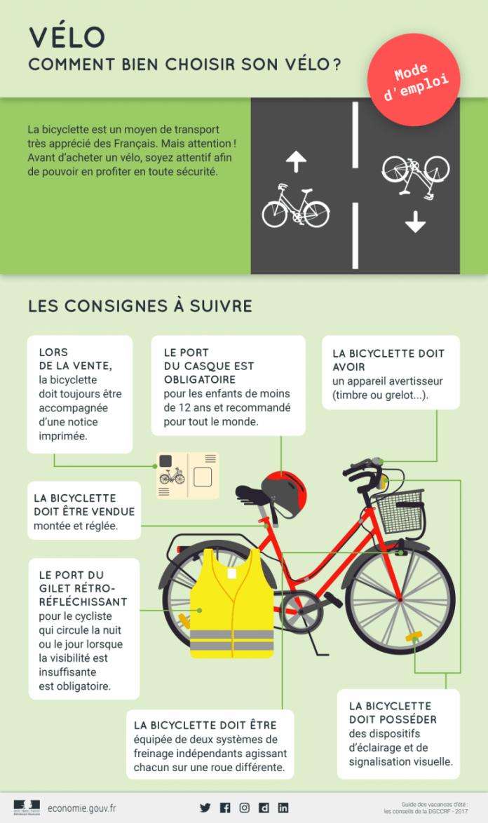 Comment bien choisir son vélo - prime vélo électrique