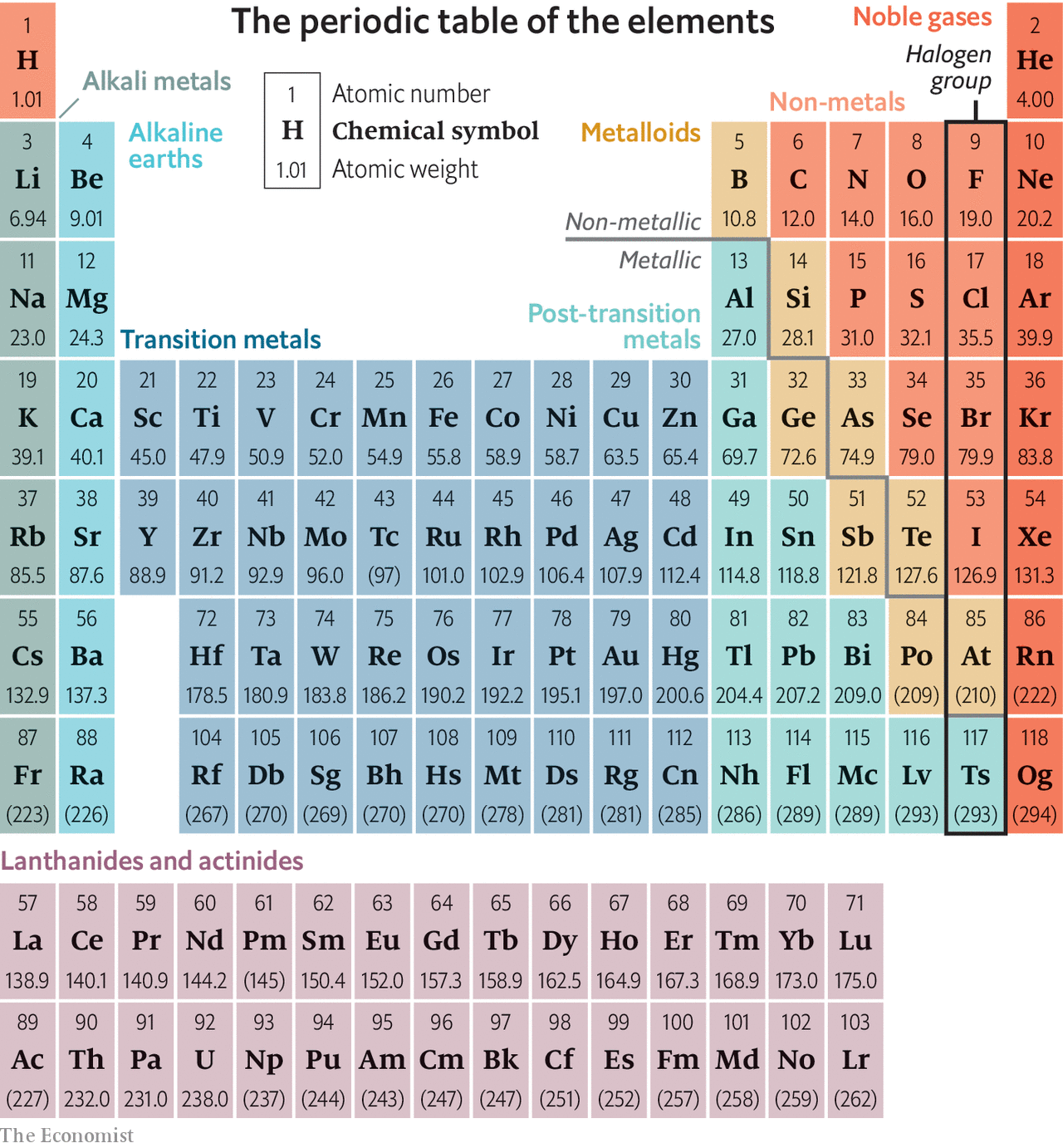 Geological History Of Oxygen Worksheet Answers