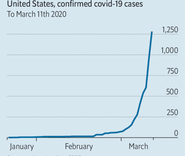 Uncle Sam V The Coronavirus Covid  Is Spreading Rapidly In