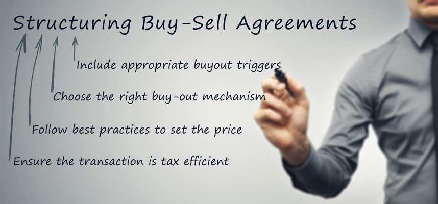 Buy-Sell Agreement IMG