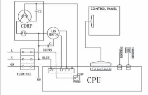 D850 Wall Mount Rotary Compressor Dehumidifier 65L  Ecor Pro