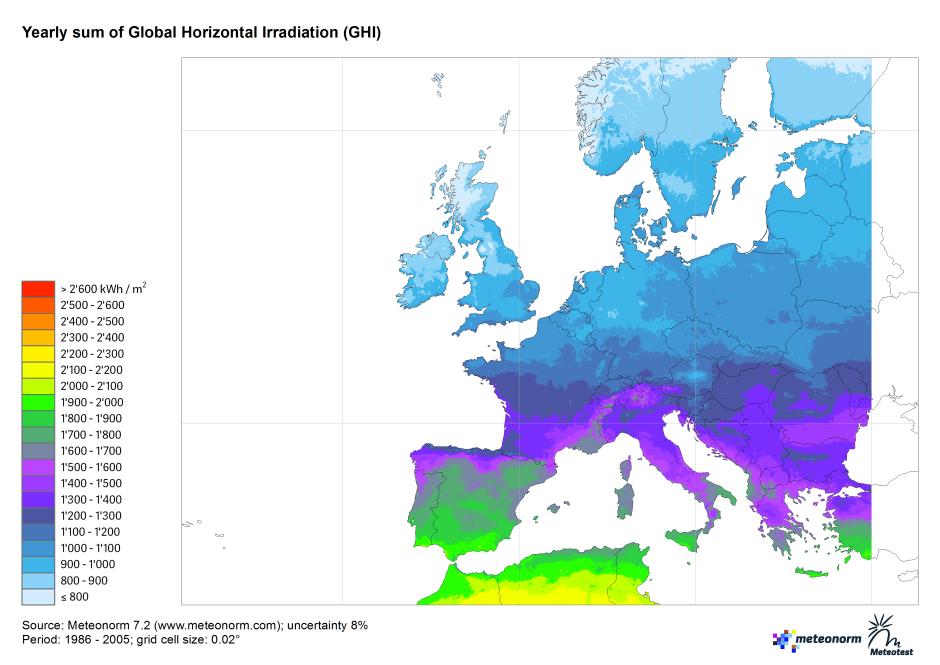 Ensoleillement Global Horizontal de l'Europe