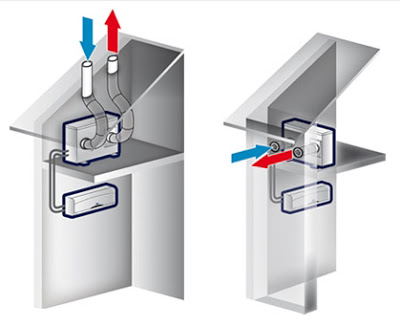 Climatizzatore senza unità esterna 2b