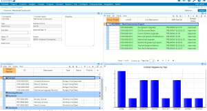 Integrated Cost Reporting with EcoSys Projects