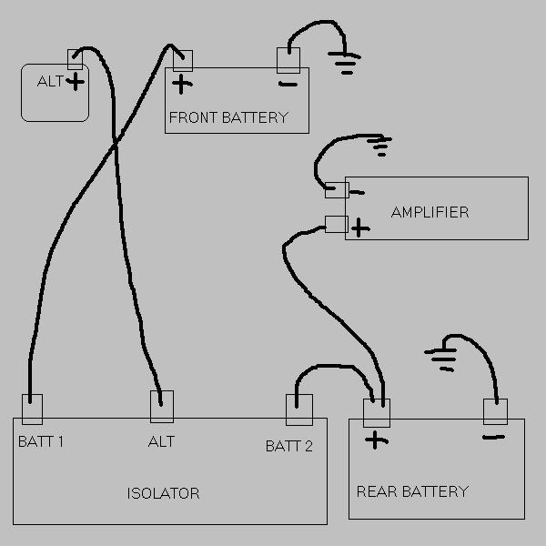86 bayliner 460 omc ignition coil wire harness diagram