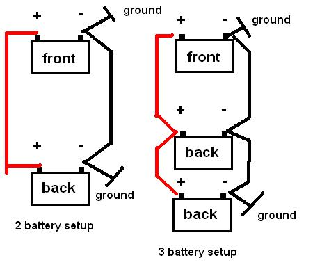 2868938 further Wiring Diagram Vauxhall  bo Van Manual furthermore Wiring Diagram For Lighting Switch moreover 12 Volt Car Freezer besides Leisure Battery Wiring Diagram. on leisure battery wiring diagram