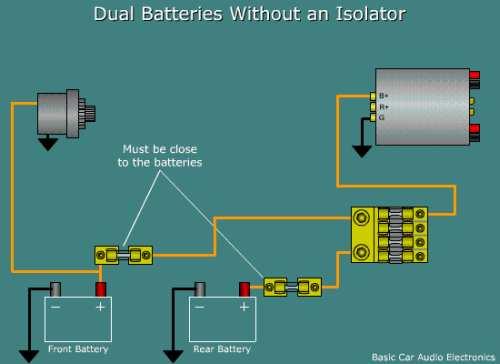 Dual battery wiring diagram car audio wiring diagram on dual battery wiring diagram car audio Jensen Wiring Diagram 1994 Ford E350 Dual Battery Wiring Diagram