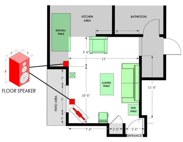 Awkward Room Layout Need Help