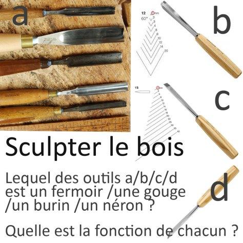 Quiz artisanat du bois