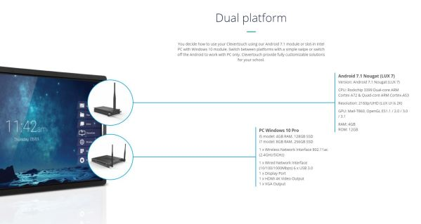 clevertouch dual platform