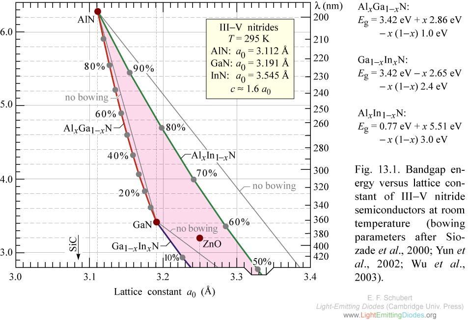 Led Light Schematic Diagram