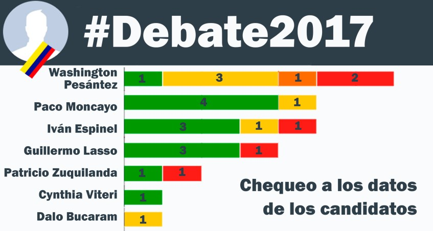 Info_debate2