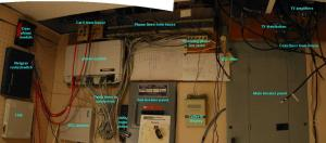 The Home and Wiring Network