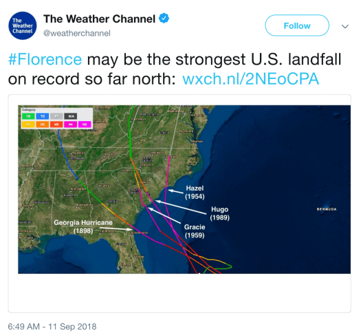 Hurricane Florence May be the Strongest U.S. Landfall on Record so Far North
