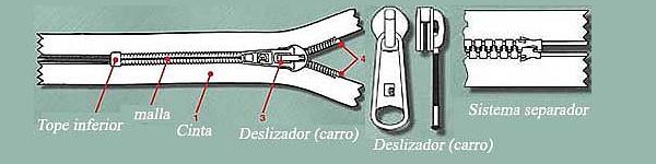 cremallera-zip.jpg