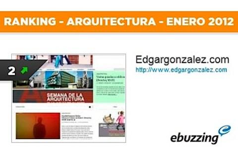 ranking_edgargonzalez.jpg