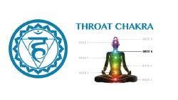 Chakra Awakening | Throat Chakra