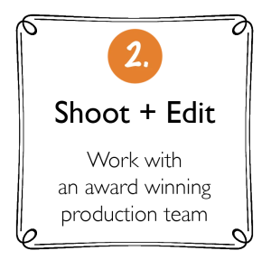 Work with an award winning production team
