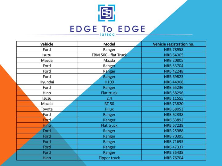 Edge to Edge Fleet