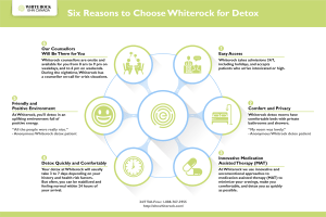 Whiterock EHN Canada Detox Treatment Program Vancouver Surrey British Columbia