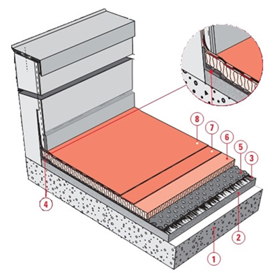 isolvapor nb membrana bituminosa per coperture
