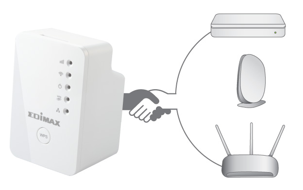 Edimax EW-7438RPn Mini Wi-Fi Range Extender, Works With Any Wireless Router